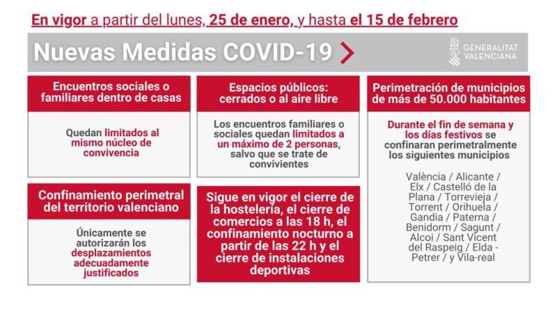El alcalde de Elche, Carlos González, respalda las nuevas medidas anunciadas hoy por el presidente de la Generalitat Valenciana para reducir los contagios de covid