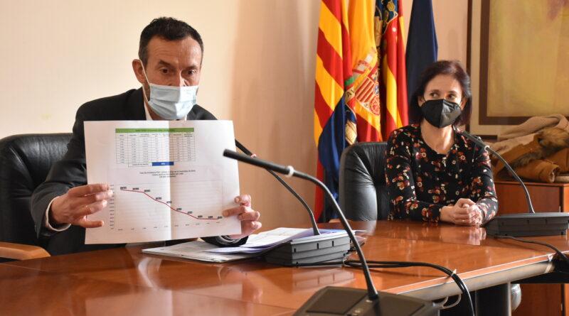 El alcalde de Elche hace un llamamiento a la prudencia en el primer fin de semana sin cierre perimetral